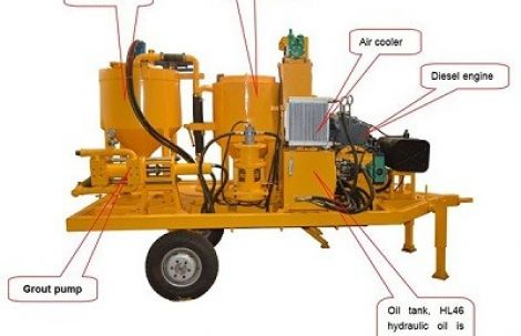 Truck mounted complete grouting equipment